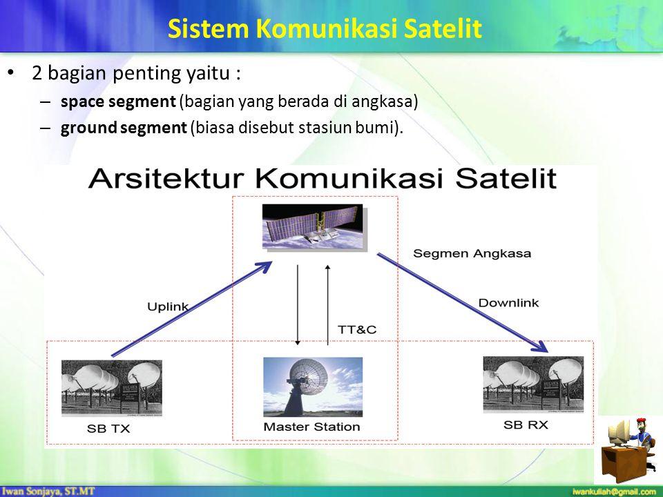 Sistem Komunikasi Satelit