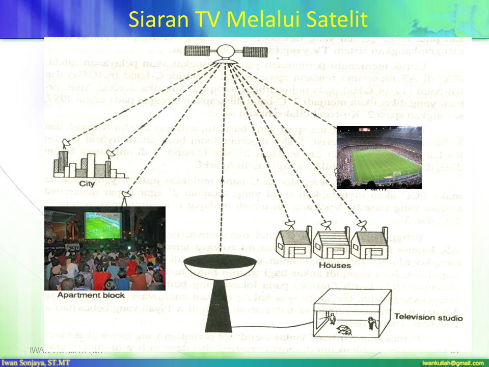 Siaran TV Melalui Satelit