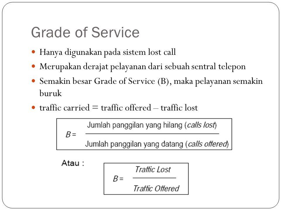 Grade of Service Hanya digunakan pada sistem lost call