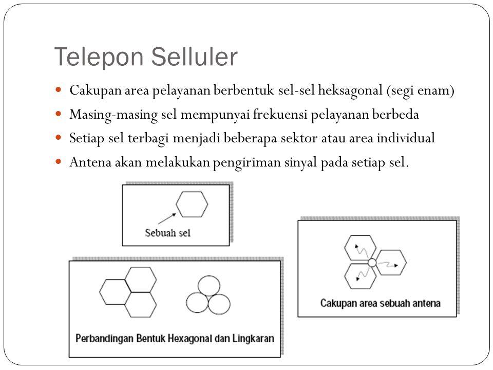 Telepon Selluler Cakupan area pelayanan berbentuk sel-sel heksagonal (segi enam) Masing-masing sel mempunyai frekuensi pelayanan berbeda.