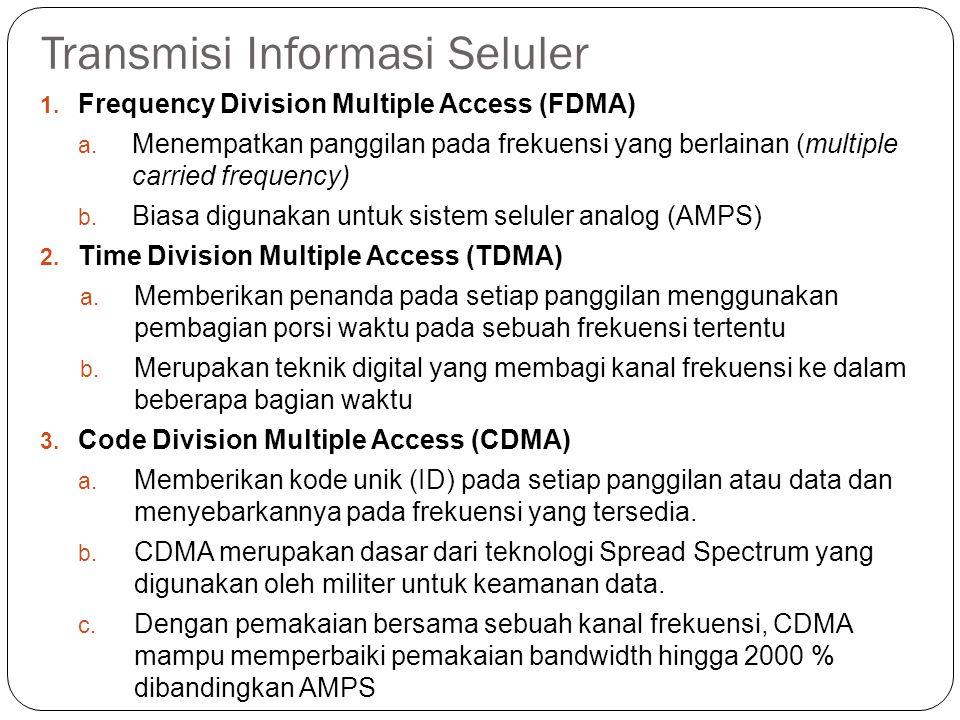 Transmisi Informasi Seluler
