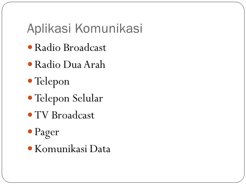 Aplikasi Komunikasi Radio Broadcast Radio Dua Arah Telepon