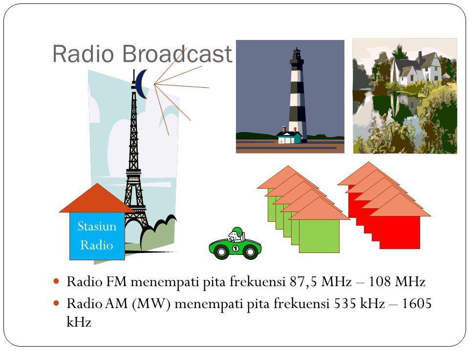 Radio Broadcast Radio FM menempati pita frekuensi 87,5 MHz – 108 MHz