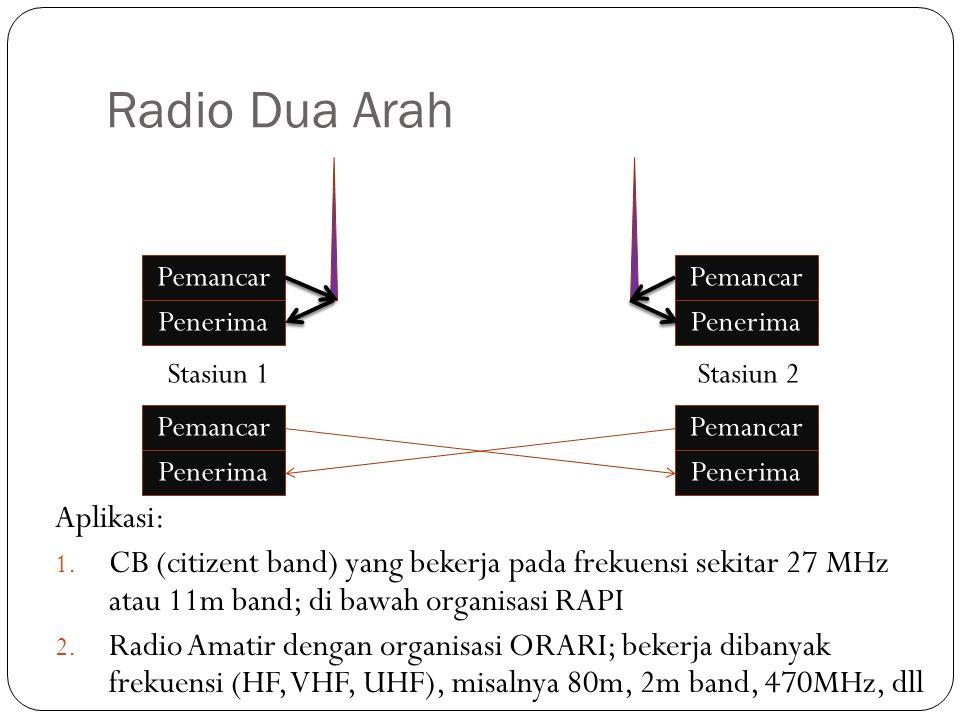 Radio Dua Arah Aplikasi: