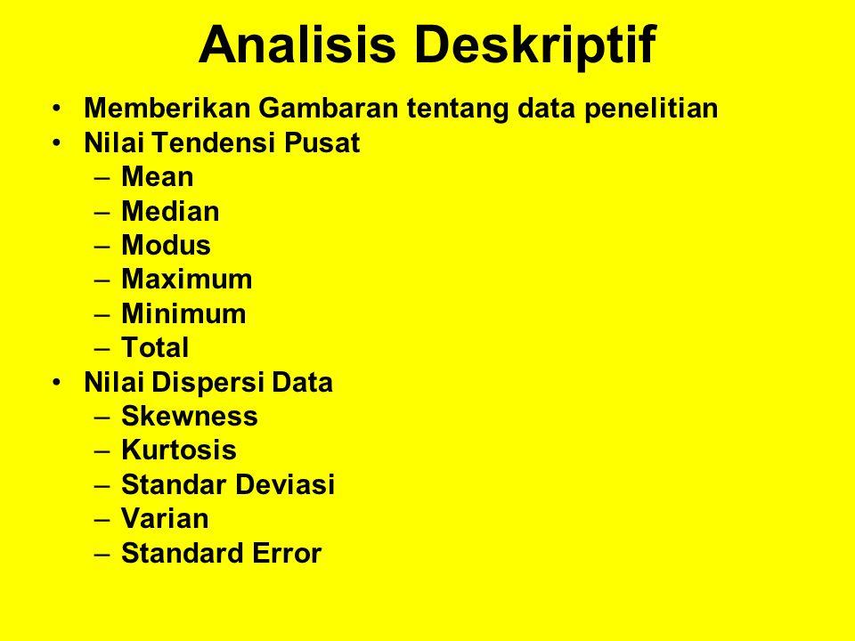 Analisis Deskriptif Memberikan Gambaran tentang data penelitian