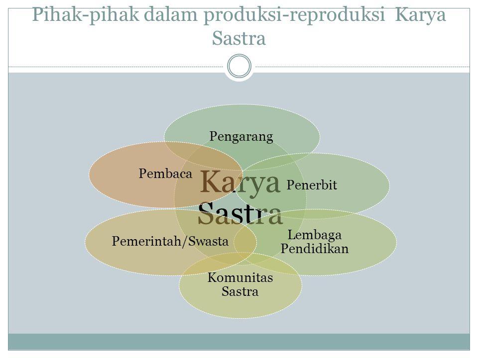 Pihak-pihak dalam produksi-reproduksi Karya Sastra