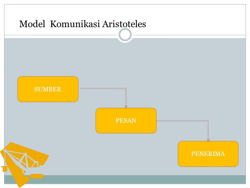 Model Komunikasi Aristoteles