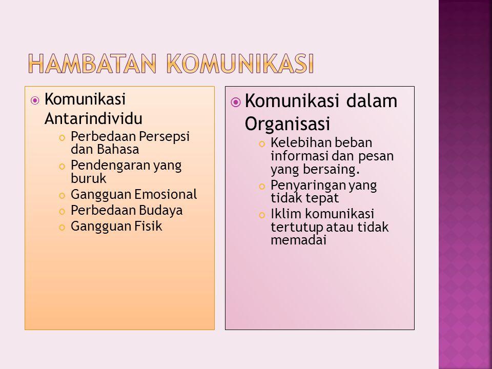 Hambatan komunikasi Komunikasi dalam Organisasi