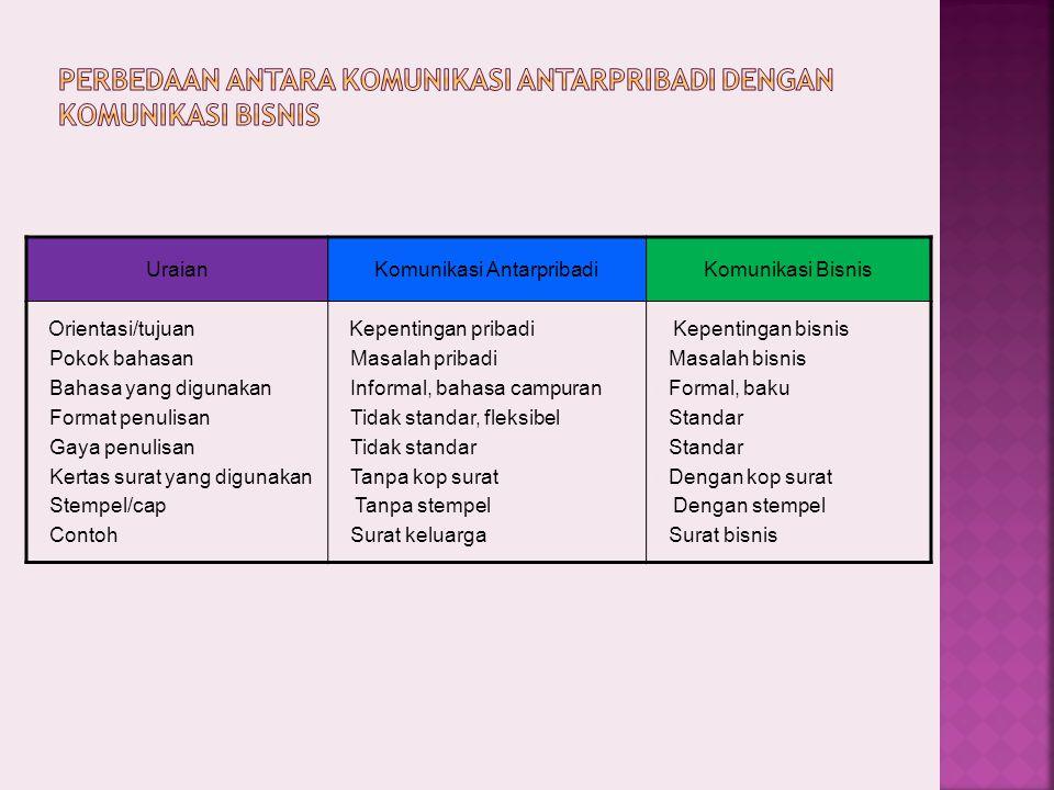 Perbedaan antara komunikasi antarpribadi dengan komunikasi bisnis