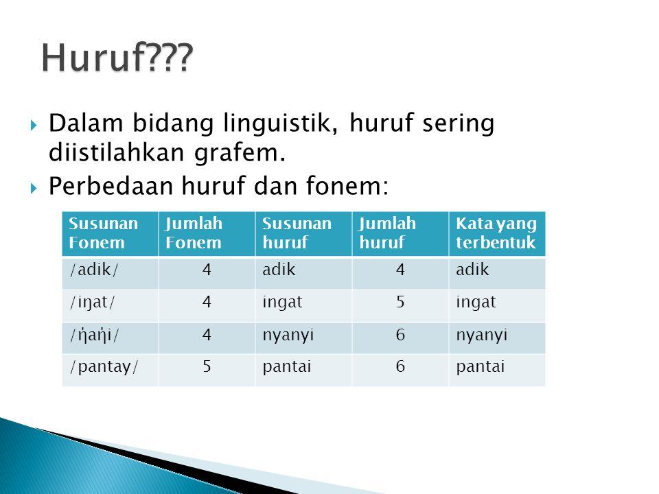 Huruf Dalam bidang linguistik, huruf sering diistilahkan grafem.