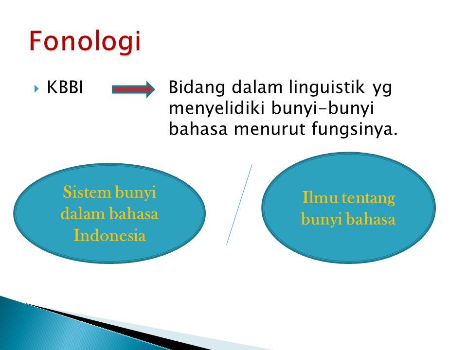 Ilmu tentang bunyi bahasa Sistem bunyi dalam bahasa Indonesia