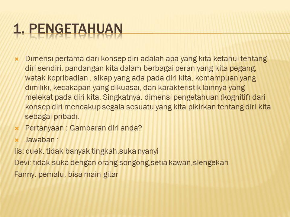 1. Pengetahuan