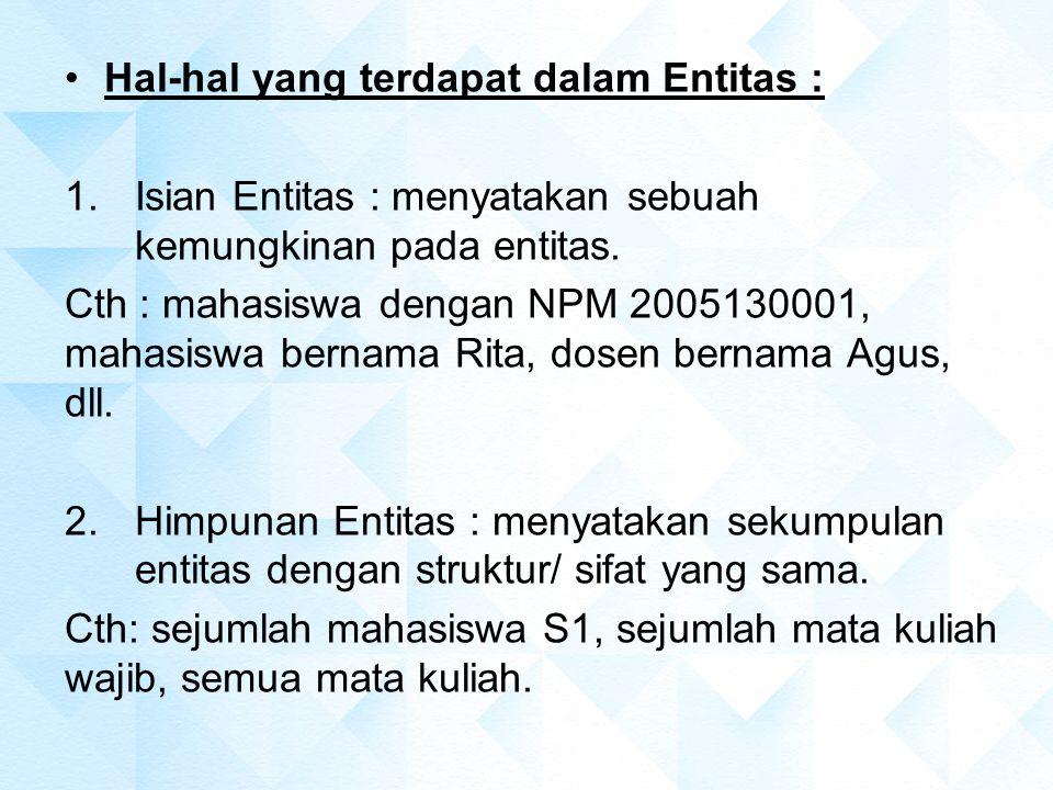 Hal-hal yang terdapat dalam Entitas :