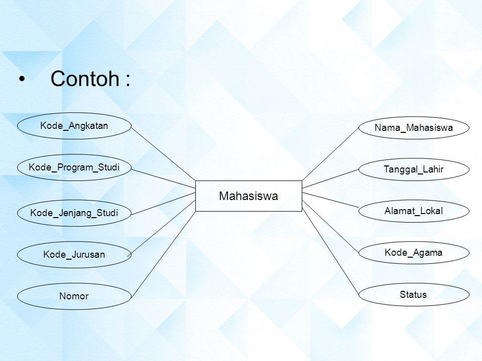 Contoh : Mahasiswa Kode_Angkatan Nama_Mahasiswa Kode_Program_Studi