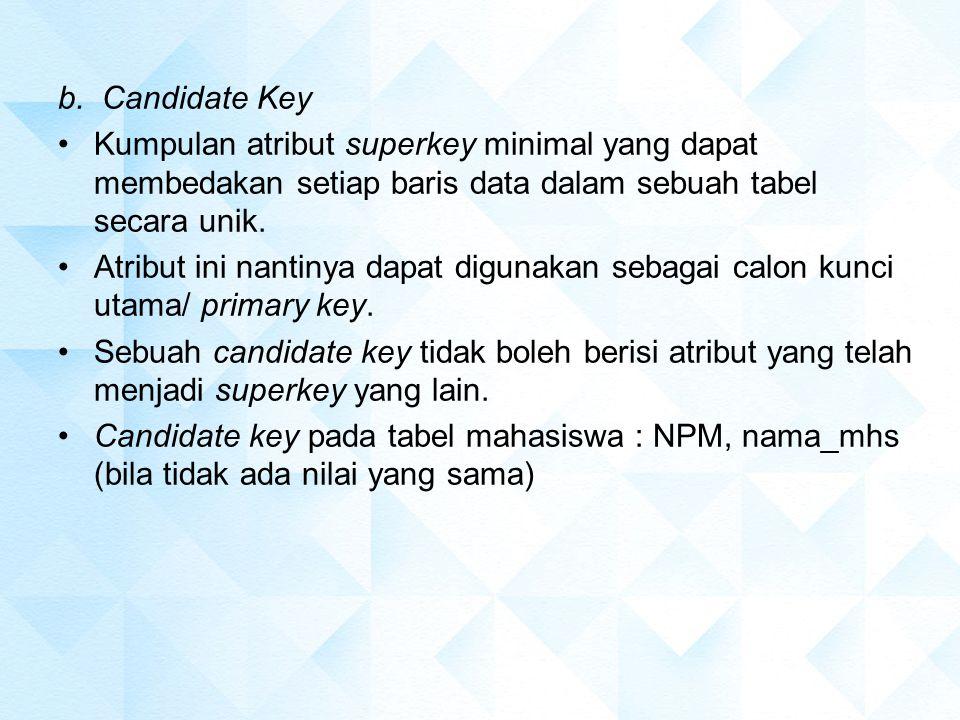 b. Candidate Key Kumpulan atribut superkey minimal yang dapat membedakan setiap baris data dalam sebuah tabel secara unik.