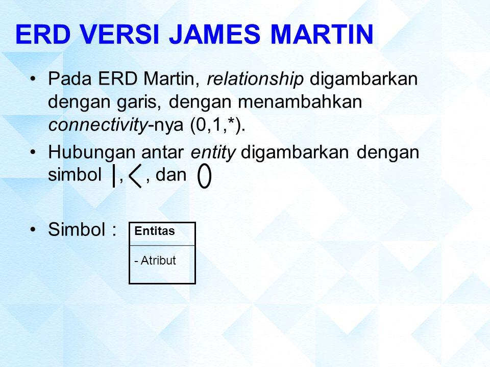 ERD VERSI JAMES MARTIN Pada ERD Martin, relationship digambarkan dengan garis, dengan menambahkan connectivity-nya (0,1,*).