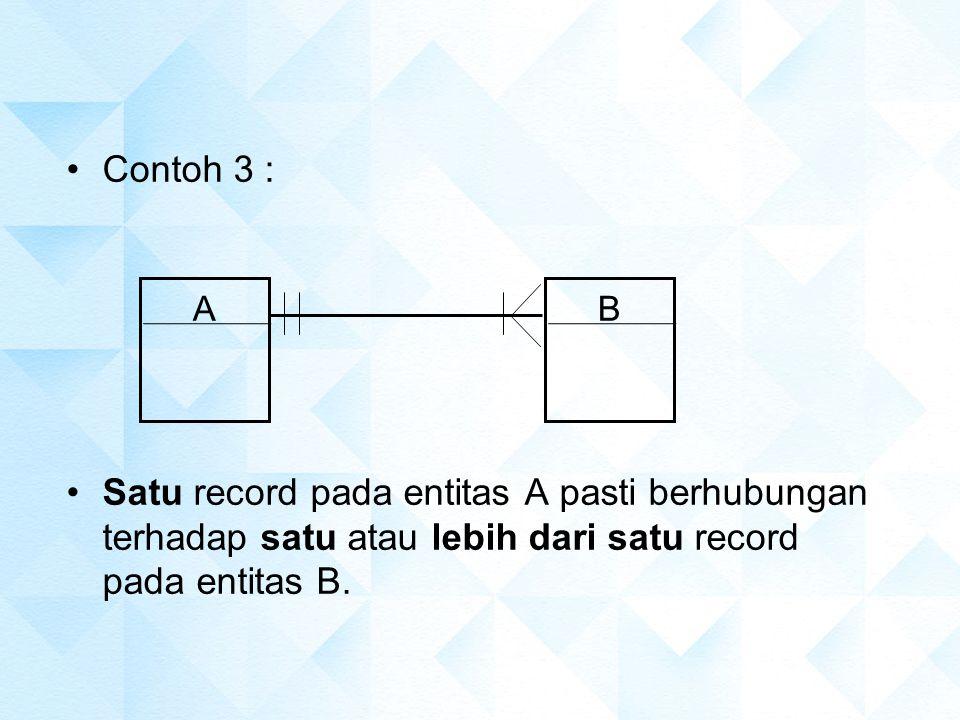 Contoh 3 : Satu record pada entitas A pasti berhubungan terhadap satu atau lebih dari satu record pada entitas B.