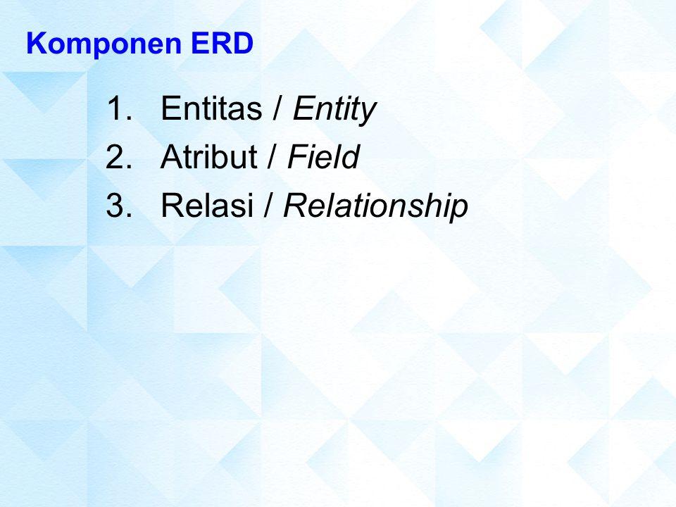 Komponen ERD Entitas / Entity Atribut / Field Relasi / Relationship