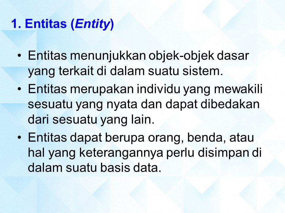 1. Entitas (Entity) Entitas menunjukkan objek-objek dasar yang terkait di dalam suatu sistem.