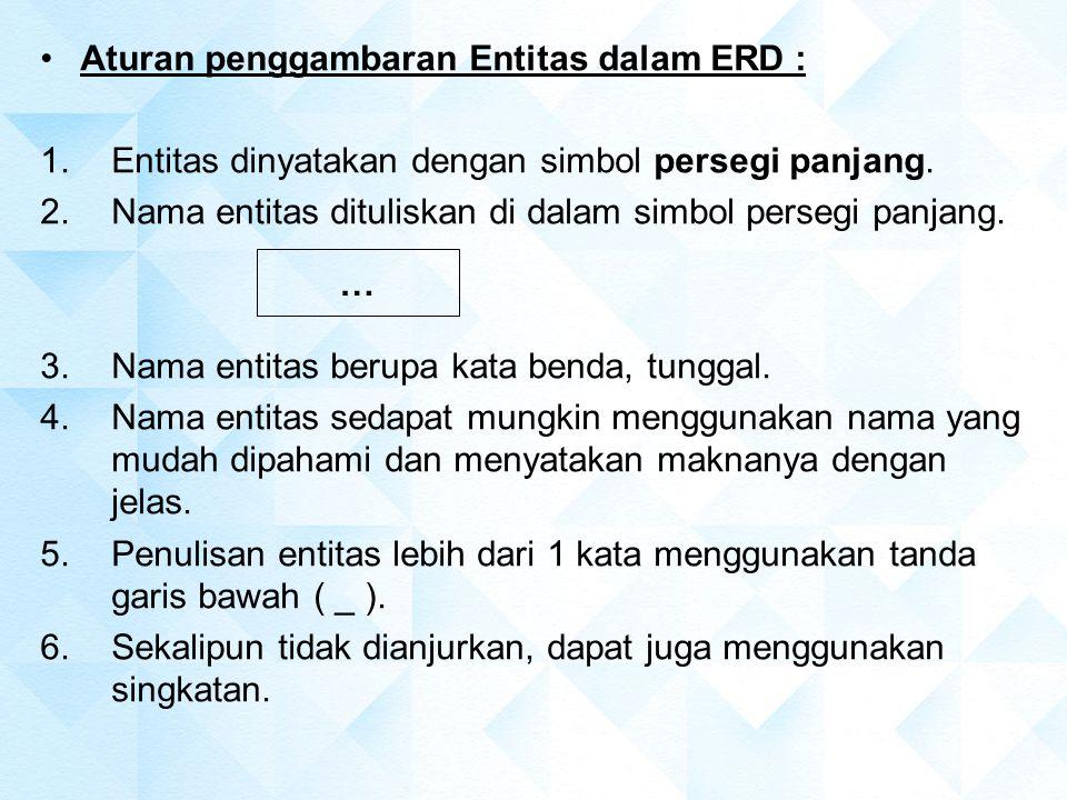 Aturan penggambaran Entitas dalam ERD :