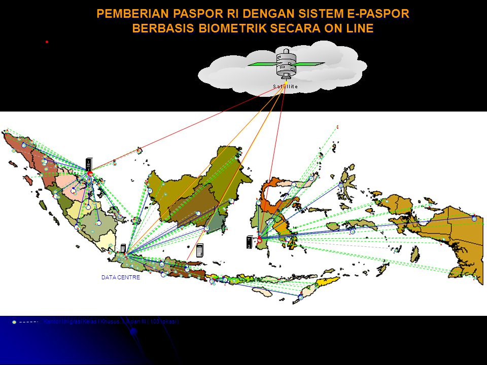 PEMBERIAN PASPOR RI DENGAN SISTEM E-PASPOR BERBASIS BIOMETRIK SECARA ON LINE