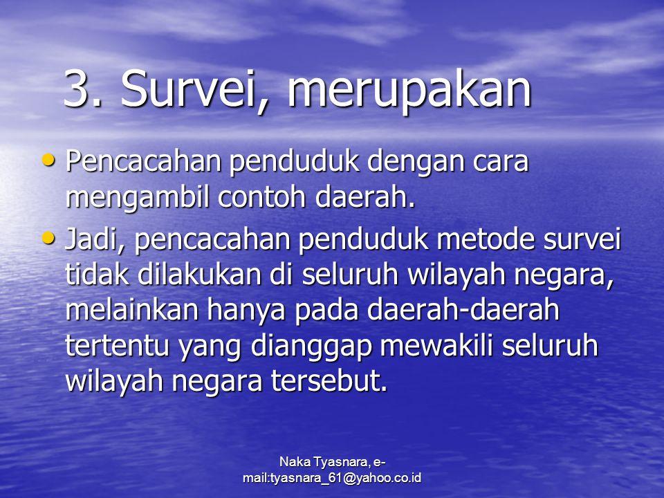 Naka Tyasnara, e-mail:tyasnara_61@yahoo.co.id