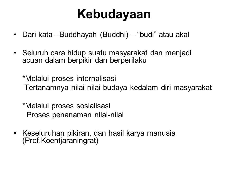 Kebudayaan Dari kata - Buddhayah (Buddhi) – budi atau akal
