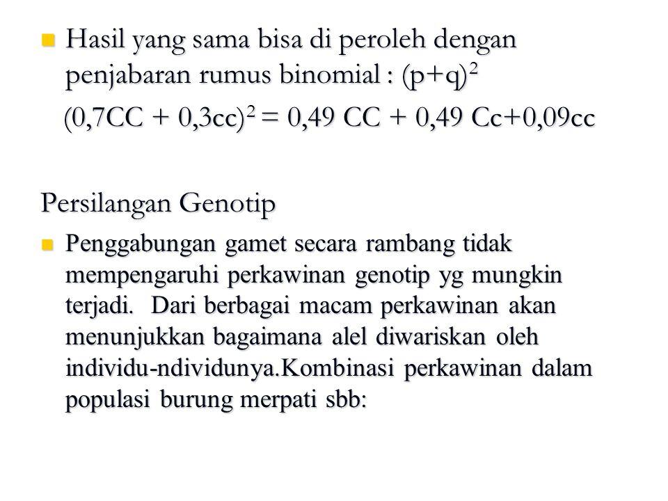 Hasil yang sama bisa di peroleh dengan penjabaran rumus binomial : (p+q)2