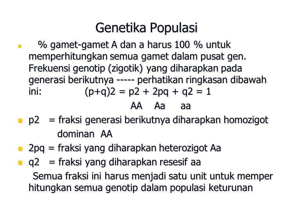 Genetika Populasi AA Aa aa