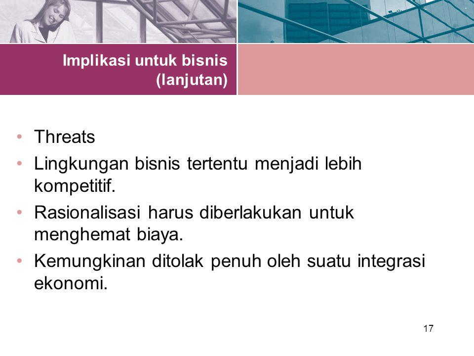 Implikasi untuk bisnis (lanjutan)