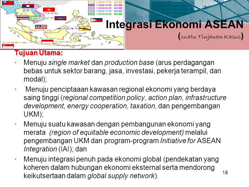 Integrasi Ekonomi ASEAN (suatu Tinjauan Kasus)