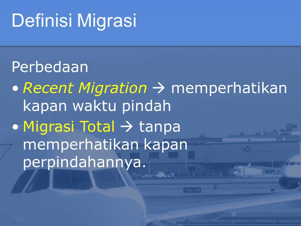 Definisi Migrasi Perbedaan