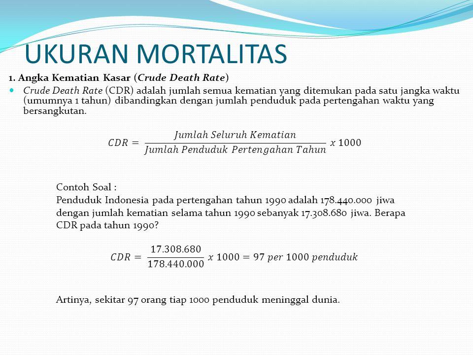 UKURAN MORTALITAS 1. Angka Kematian Kasar (Crude Death Rate)