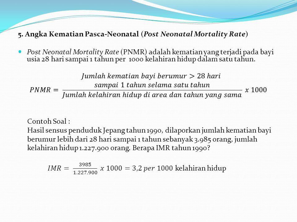 5. Angka Kematian Pasca-Neonatal (Post Neonatal Mortality Rate)
