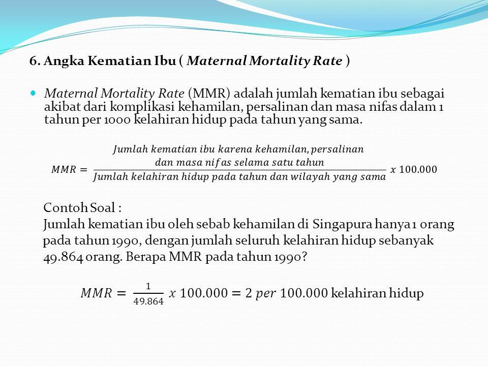 6. Angka Kematian Ibu ( Maternal Mortality Rate )