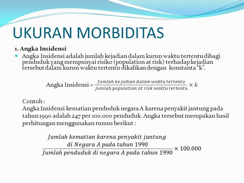 UKURAN MORBIDITAS 1. Angka Insidensi