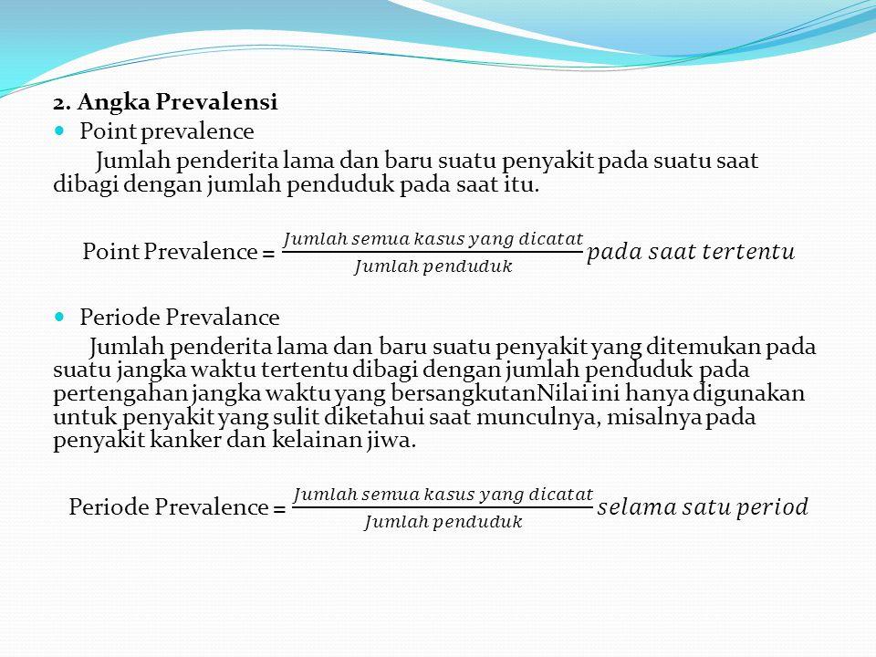 2. Angka Prevalensi Point prevalence. Jumlah penderita lama dan baru suatu penyakit pada suatu saat dibagi dengan jumlah penduduk pada saat itu.