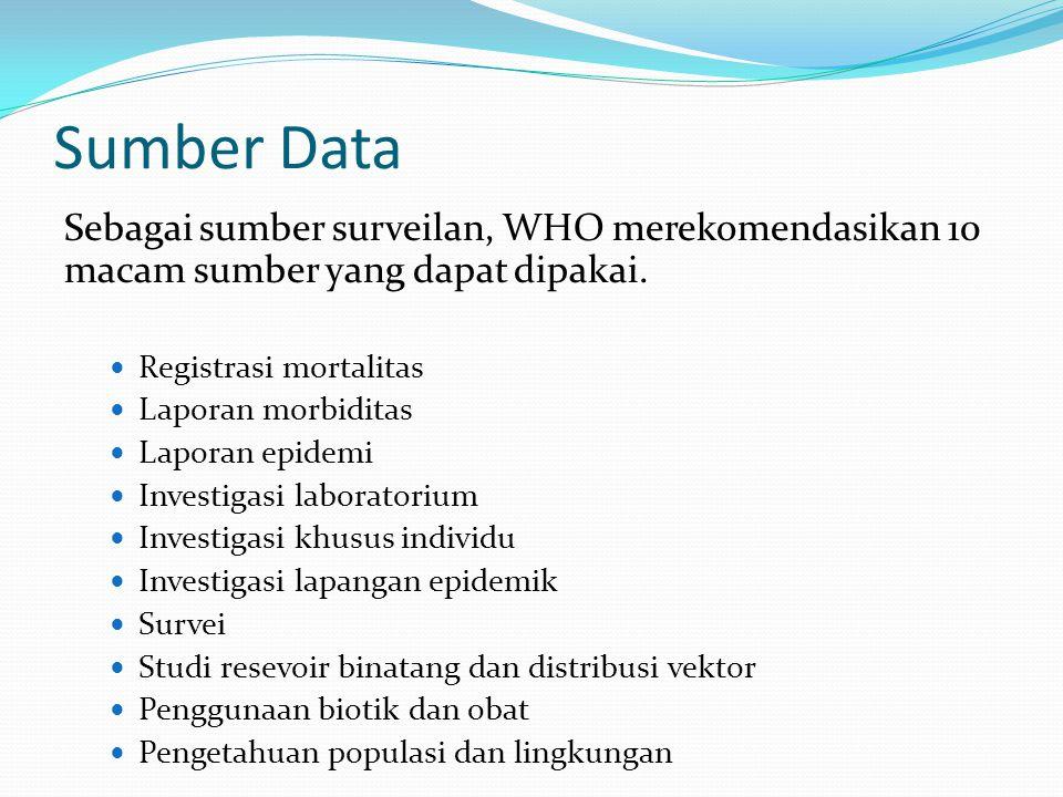 Sumber Data Sebagai sumber surveilan, WHO merekomendasikan 10 macam sumber yang dapat dipakai. Registrasi mortalitas.