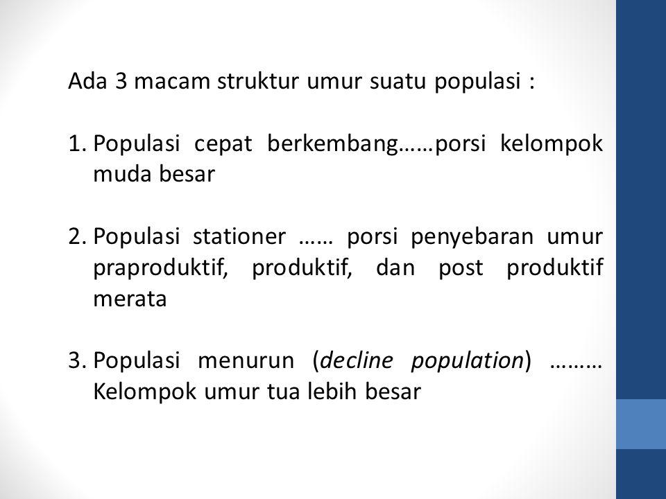 Ada 3 macam struktur umur suatu populasi :