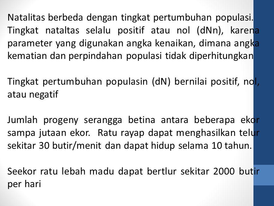 Natalitas berbeda dengan tingkat pertumbuhan populasi.