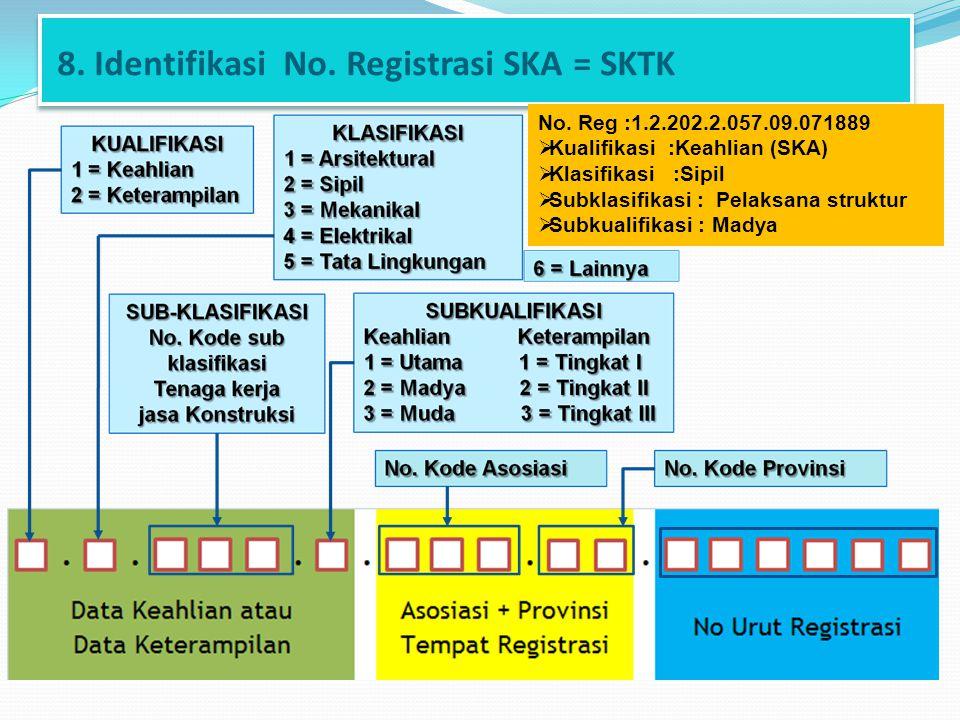 8. Identifikasi No. Registrasi SKA = SKTK