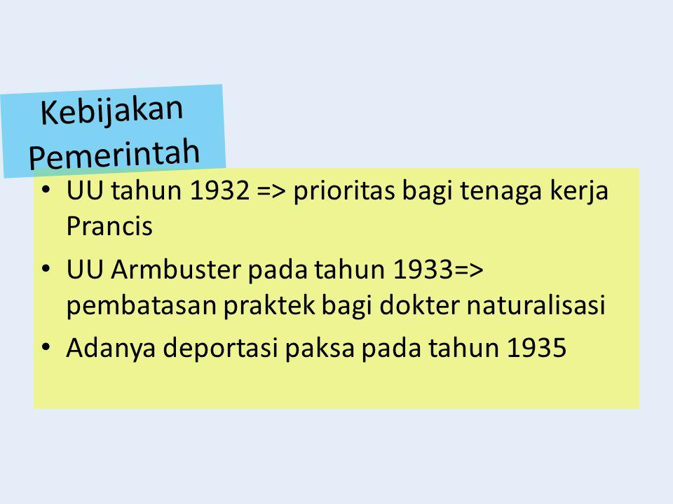 Kebijakan Pemerintah UU tahun 1932 => prioritas bagi tenaga kerja Prancis.