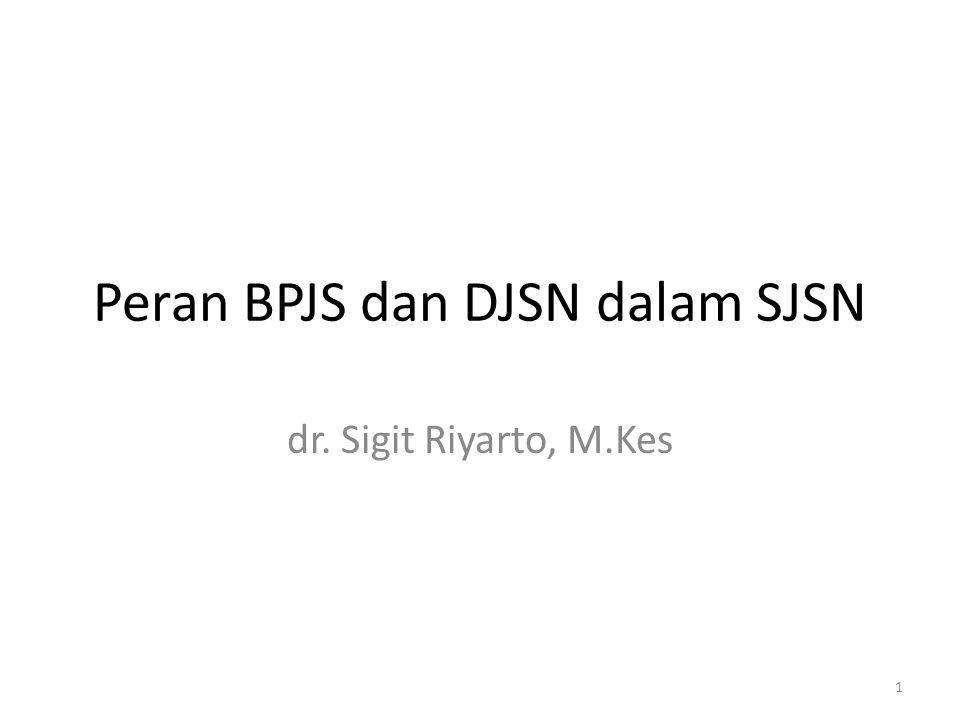 Peran BPJS dan DJSN dalam SJSN