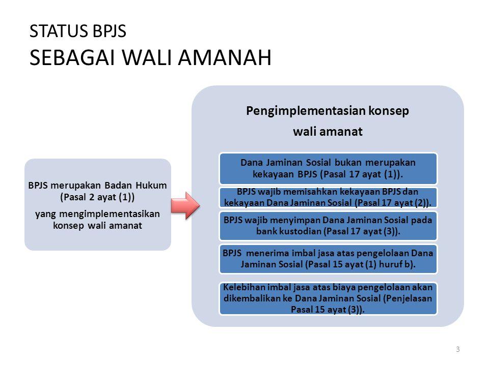 STATUS BPJS SEBAGAI WALI AMANAH