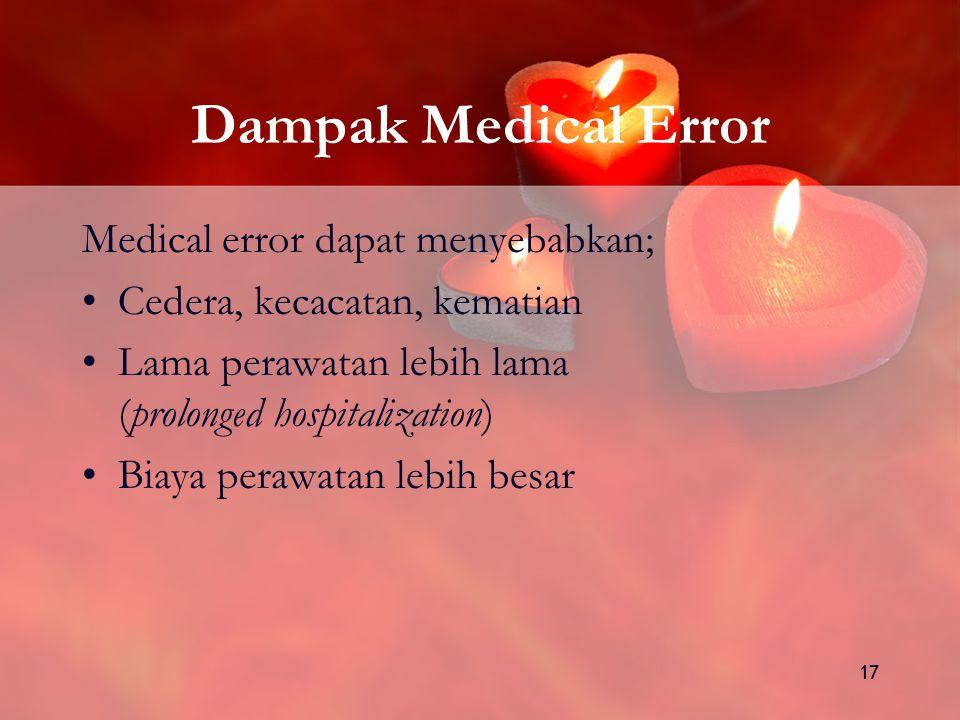 Dampak Medical Error Medical error dapat menyebabkan;