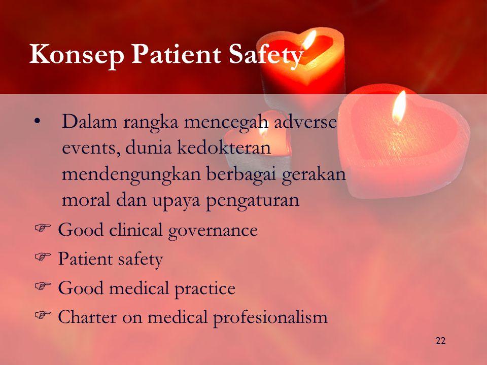 Konsep Patient Safety Dalam rangka mencegah adverse events, dunia kedokteran mendengungkan berbagai gerakan moral dan upaya pengaturan.