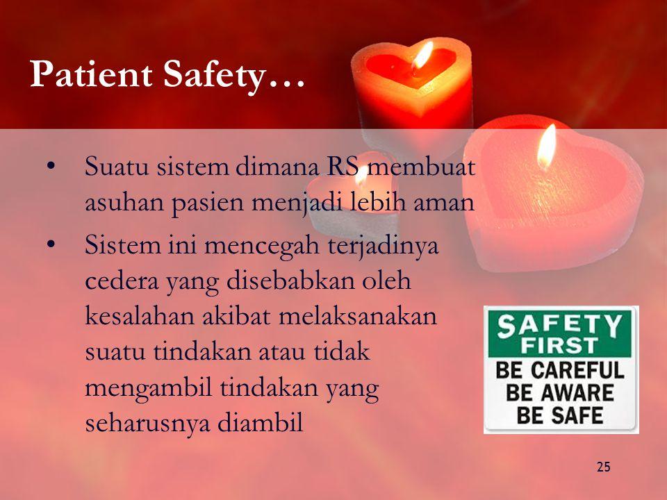 Patient Safety… Suatu sistem dimana RS membuat asuhan pasien menjadi lebih aman.