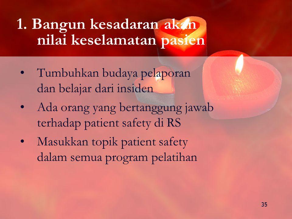 1. Bangun kesadaran akan nilai keselamatan pasien