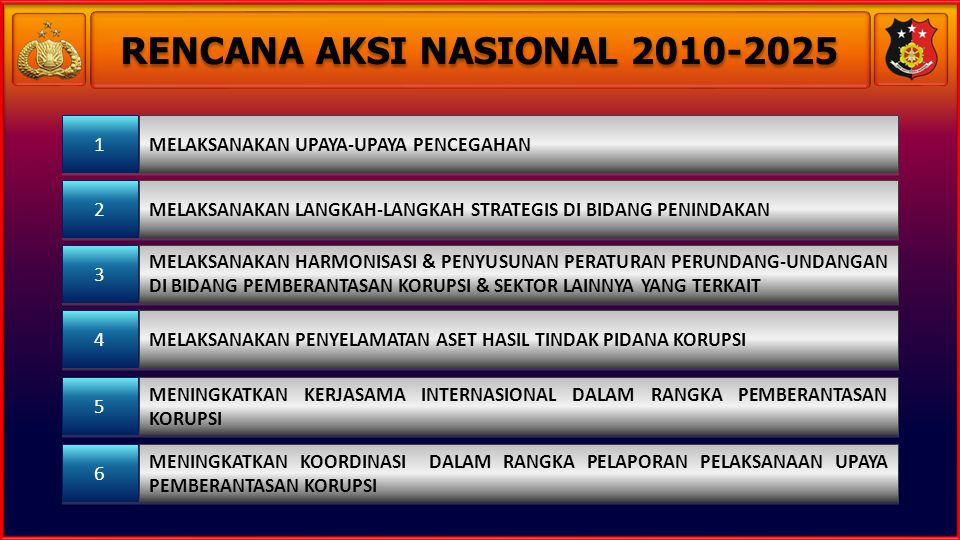 RENCANA AKSI NASIONAL 2010-2025