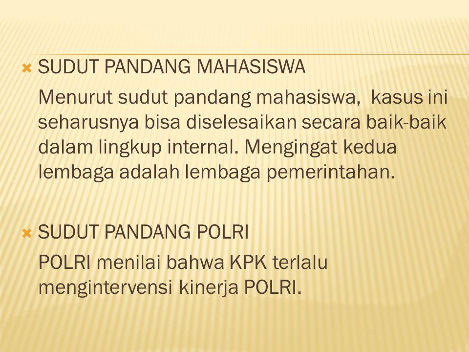SUDUT PANDANG MAHASISWA